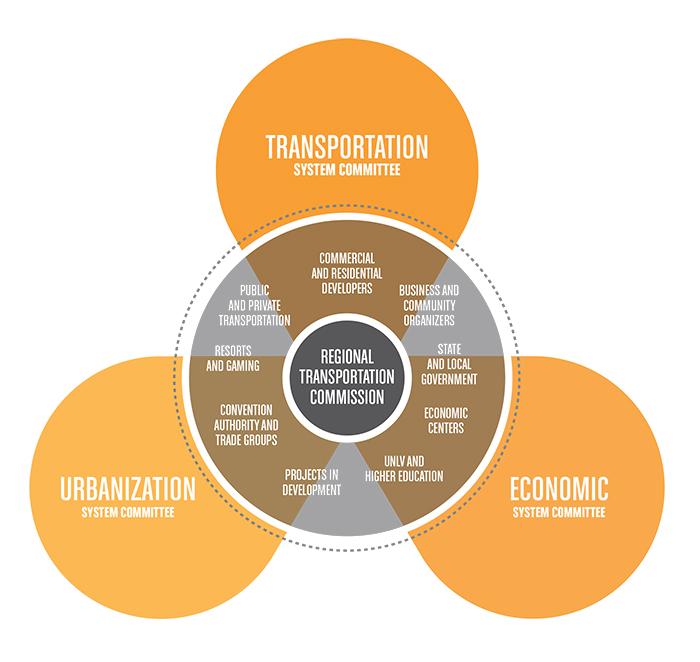 How to Start a Passenger Transportation Company